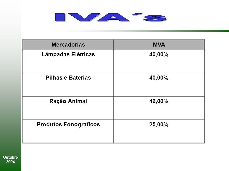 Outubro 2004 MercadoriasMVA Lâmpadas Elétricas40,00% Pilhas e Baterias40,00% Ração Animal46,00% Produtos Fonográficos25,00%