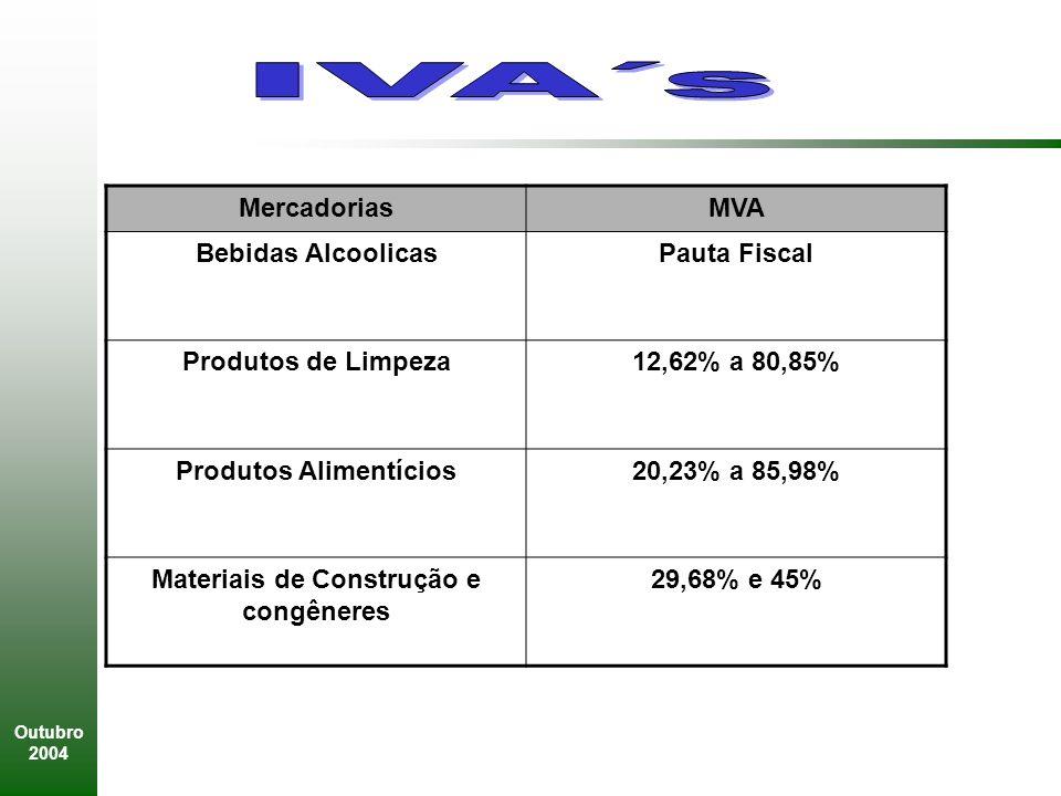 Outubro 2004 MercadoriasMVA Bebidas AlcoolicasPauta Fiscal Produtos de Limpeza12,62% a 80,85% Produtos Alimentícios20,23% a 85,98% Materiais de Construção e congêneres 29,68% e 45%