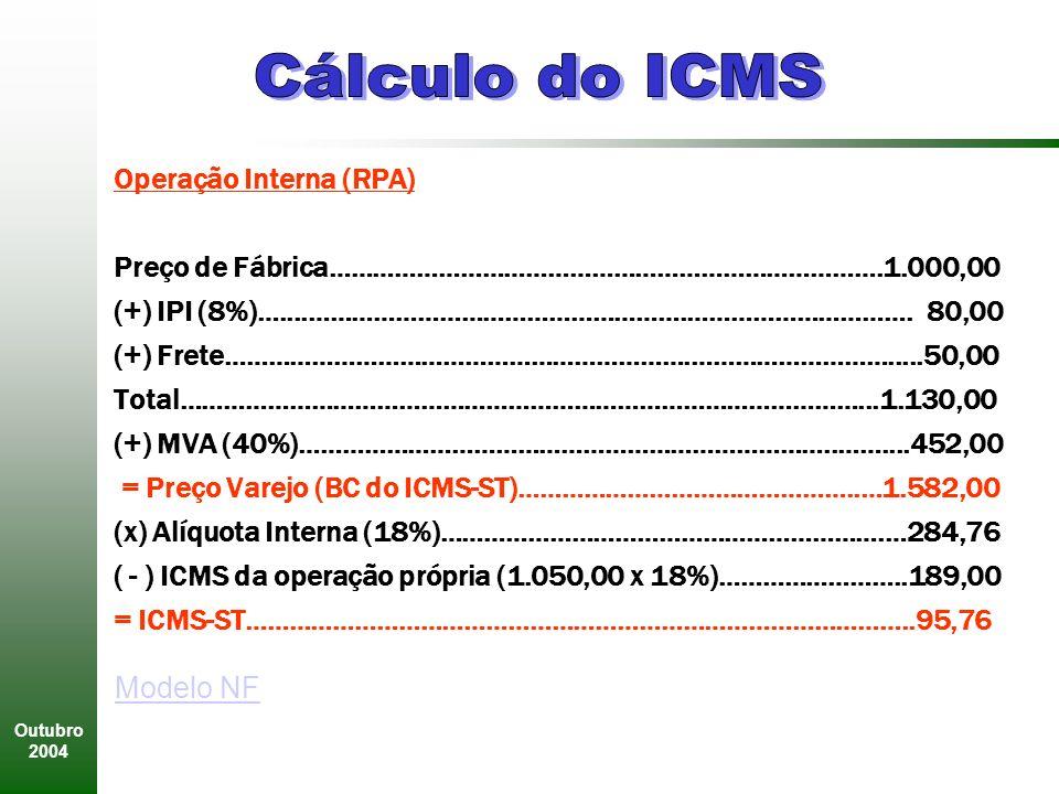 Operação Interna (RPA) Preço de Fábrica………………………………………………………………….1.000,00 (+) IPI (8%)…....…………………………………………….………………………….