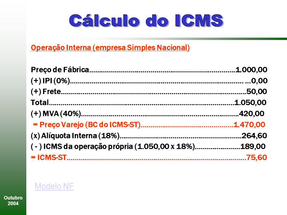 Outubro 2004 Operação Interna (empresa Simples Nacional) Preço de Fábrica………………………………………………………………..1.000,00 (+) IPI (0%)………………………………………..….……………………………….