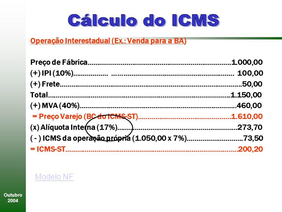 Outubro 2004 Operação Interestadual (Ex.: Venda para a BA) Preço de Fábrica………………………………………………………………..1.000,00 (+) IPI (10%)……………… ……………………………………….……………..