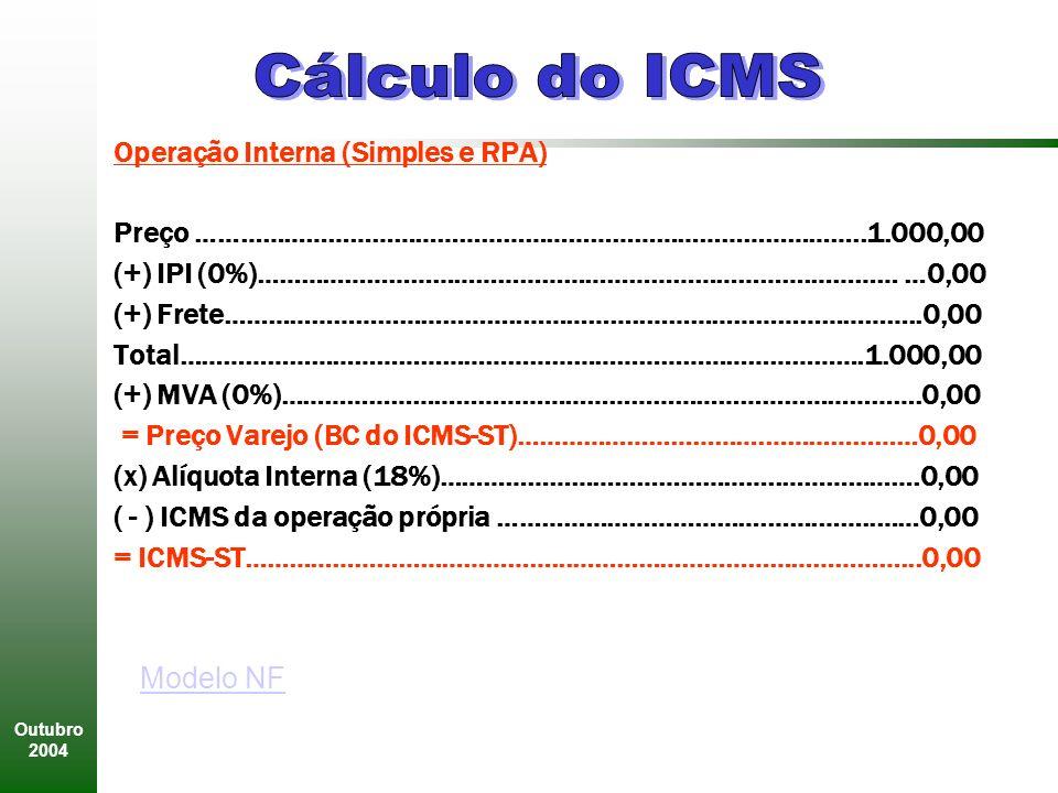 Operação Interna (Simples e RPA) Preço ………………………………………………………………………………..1.000,00 (+) IPI (0%)………………………………………………………………….………… …0,00 (+) Frete…………………………………..……………..………………………………..0,00 Total………………………………………………………………………………….1.000,00 (+) MVA (0%)…………………………………………………………………………….0,00 = Preço Varejo (BC do ICMS-ST)…………………………….…………………0,00 (x) Alíquota Interna (18%)………………………………………..……………….0,00 ( - ) ICMS da operação própria ……………………………….…….……..……0,00 = ICMS-ST……………………………………...………………………………………...0,00 Modelo NF