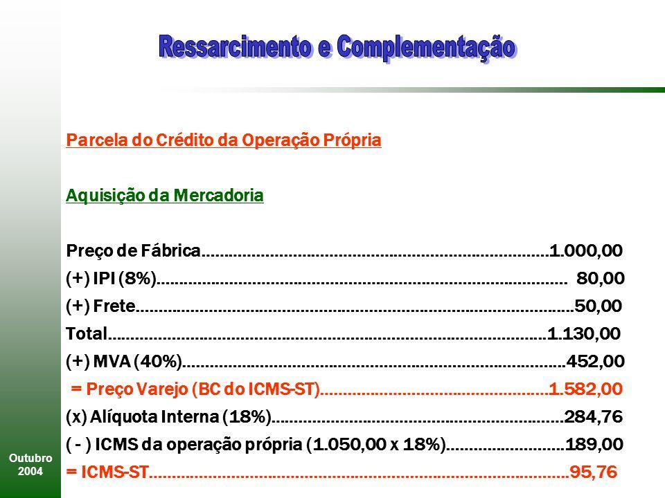Outubro 2004 Parcela do Crédito da Operação Própria Aquisição da Mercadoria Preço de Fábrica………………………………………………………………….1.000,00 (+) IPI (8%)…....…………………………………………….………………………….
