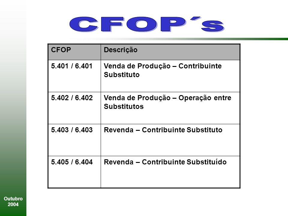 Outubro 2004 CFOPDescrição 5.401 / 6.401Venda de Produção – Contribuinte Substituto 5.402 / 6.402Venda de Produção – Operação entre Substitutos 5.403 / 6.403Revenda – Contribuinte Substituto 5.405 / 6.404Revenda – Contribuinte Substituído
