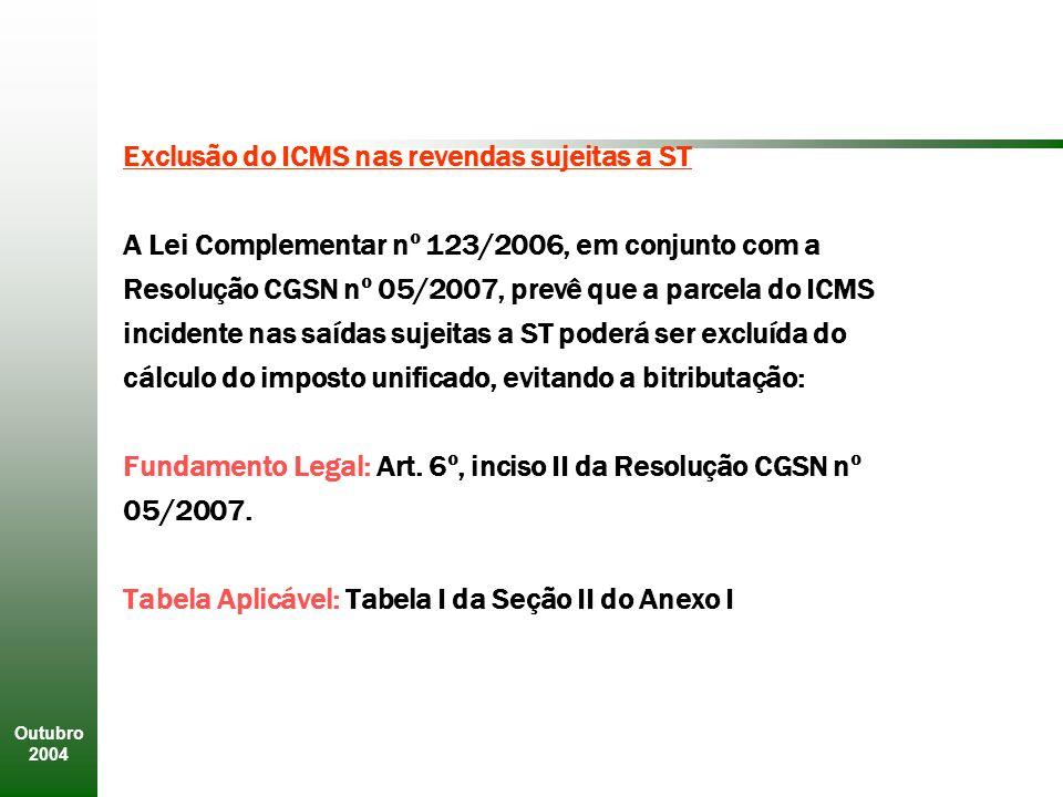 Outubro 2004 Exclusão do ICMS nas revendas sujeitas a ST A Lei Complementar nº 123/2006, em conjunto com a Resolução CGSN nº 05/2007, prevê que a parcela do ICMS incidente nas saídas sujeitas a ST poderá ser excluída do cálculo do imposto unificado, evitando a bitributação: Fundamento Legal: Art.