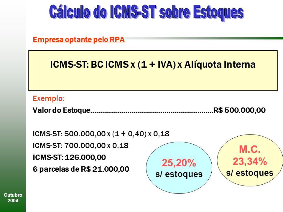 Outubro 2004 Empresa optante pelo RPA Exemplo: Valor do Estoque………………………………………………………R$ 500.000,00 ICMS-ST: 500.000,00 x (1 + 0,40) x 0,18 ICMS-ST: 700.000,00 x 0,18 ICMS-ST: 126.000,00 6 parcelas de R$ 21.000,00 ICMS-ST: BC ICMS x (1 + IVA) x Alíquota Interna 25,20% s/ estoques M.C.