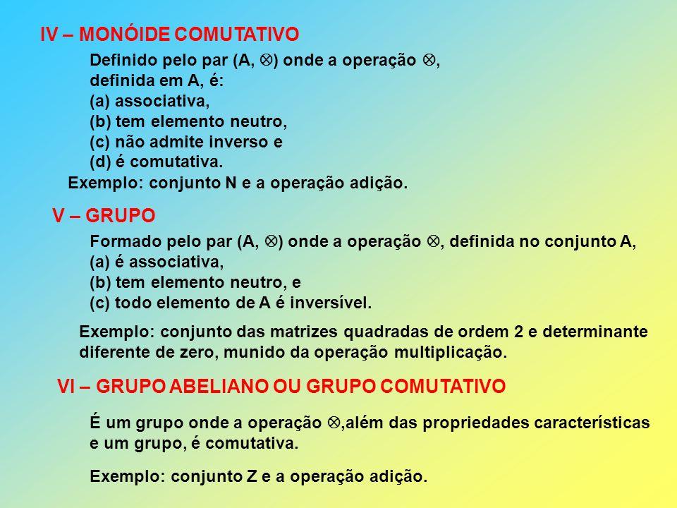 IV – MONÓIDE COMUTATIVO Definido pelo par (A, ) onde a operação, definida em A, é: (a)associativa, (b) tem elemento neutro, (c) não admite inverso e (