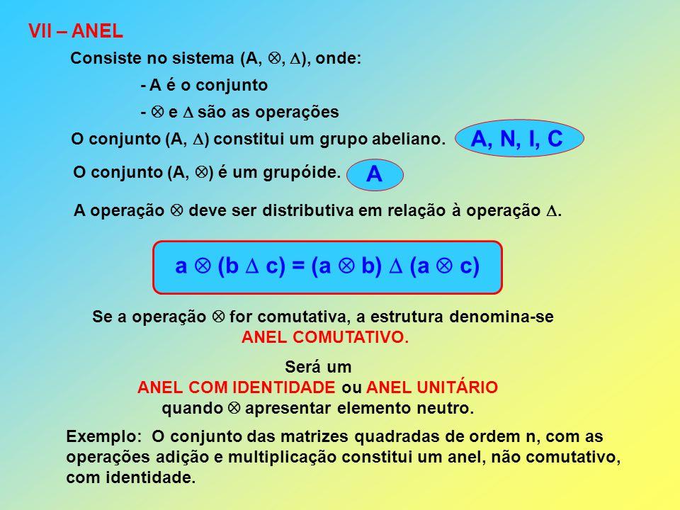 VII – ANEL Consiste no sistema (A,, ), onde: - A é o conjunto - e são as operações O conjunto (A, ) constitui um grupo abeliano. O conjunto (A, ) é um