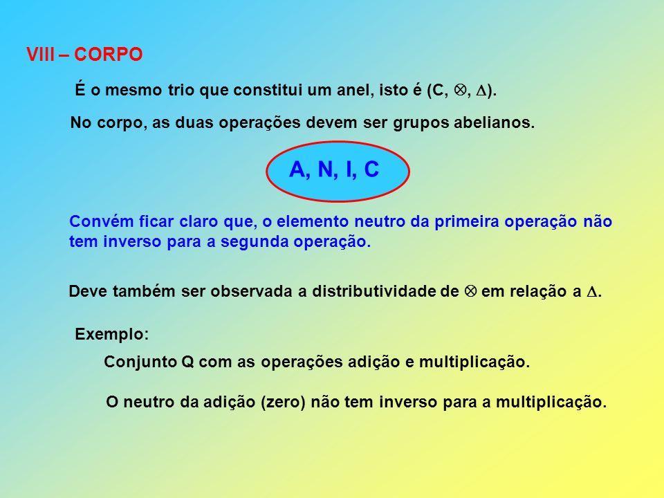 VIII – CORPO É o mesmo trio que constitui um anel, isto é (C,, ). No corpo, as duas operações devem ser grupos abelianos. A, N, I, C Convém ficar clar