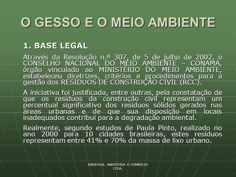 ENGESSUL INDÚSTRIA E COMÉRCIO LTDA. O GESSO E O MEIO AMBIENTE 1. BASE LEGAL Através da Resolução n.º 307, de 5 de julho de 2002, o CONSELHO NACIONAL D
