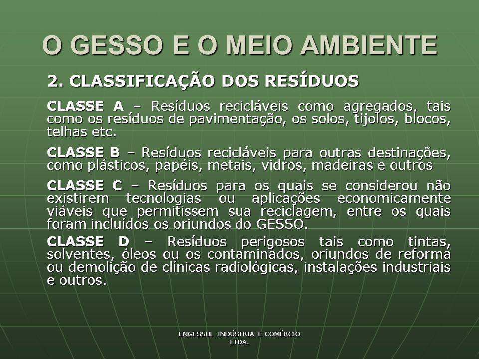 ENGESSUL INDÚSTRIA E COMÉRCIO LTDA.O GESSO E O MEIO AMBIENTE 3.