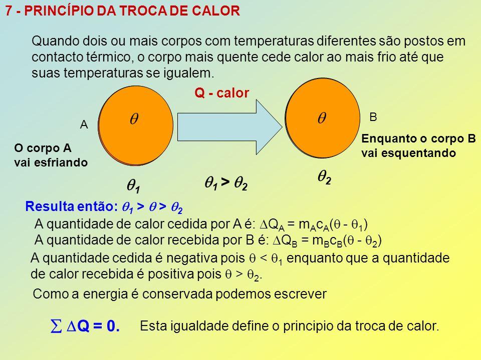 7 - PRINCÍPIO DA TROCA DE CALOR Quando dois ou mais corpos com temperaturas diferentes são postos em contacto térmico, o corpo mais quente cede calor ao mais frio até que suas temperaturas se igualem.