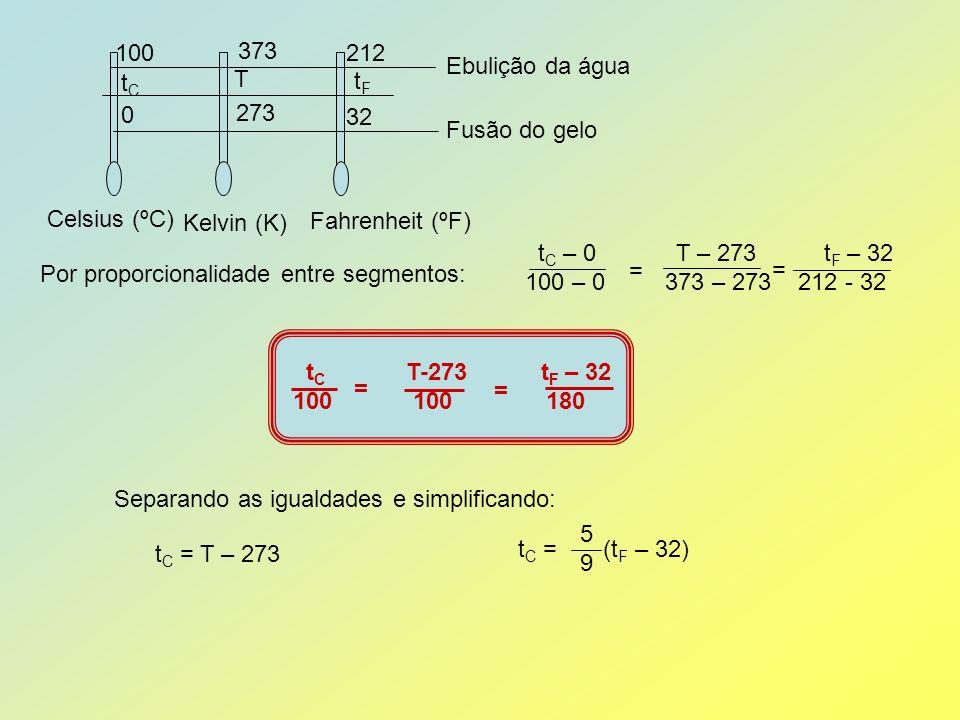 EXERCÍCIOS 1 – Em um dia ensolarado na Bahia, o termômetro próximo ao elevador Lacerda marcava 38,2ºC.