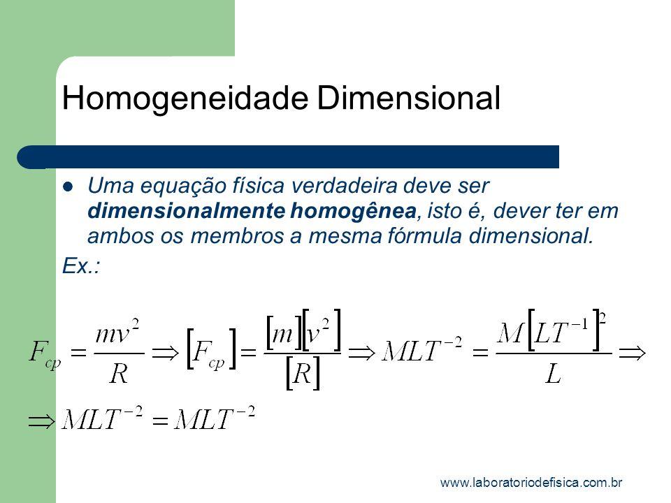 Homogeneidade Dimensional Uma equação física verdadeira deve ser dimensionalmente homogênea, isto é, dever ter em ambos os membros a mesma fórmula dim
