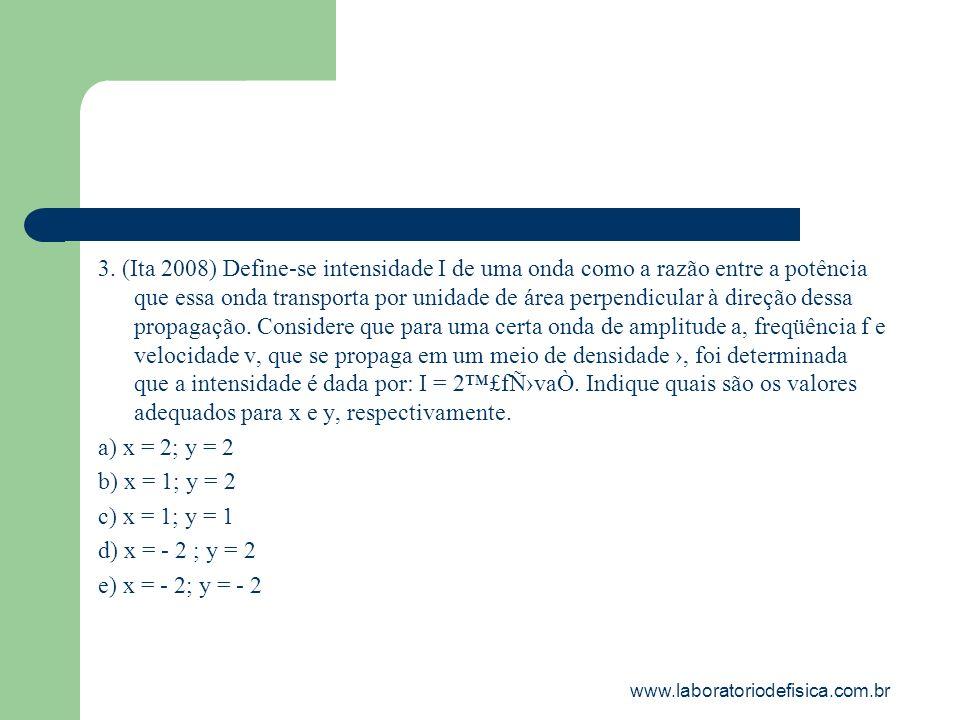3. (Ita 2008) Define-se intensidade I de uma onda como a razão entre a potência que essa onda transporta por unidade de área perpendicular à direção d