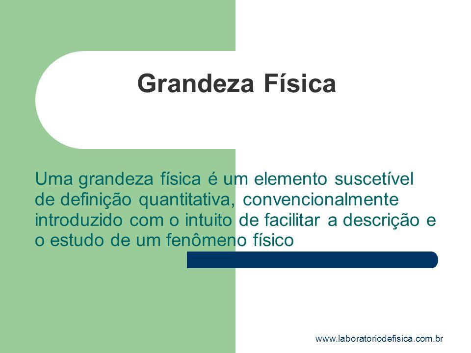 Grandezas Físicas Fundamentais www.laboratoriodefisica.com.br