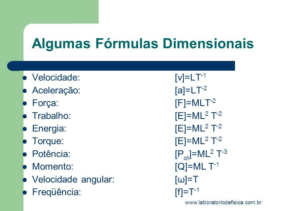 Algumas Fórmulas Dimensionais Velocidade:[v]=LT -1 Aceleração:[a]=LT -2 Força: [F]=MLT -2 Trabalho:[E]=ML 2 T -2 Energia:[E]=ML 2 T -2 Torque:[E]=ML 2