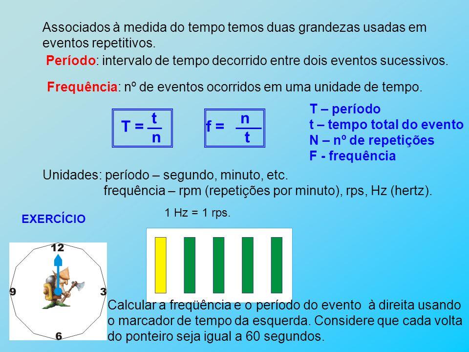 Associados à medida do tempo temos duas grandezas usadas em eventos repetitivos. Período: intervalo de tempo decorrido entre dois eventos sucessivos.