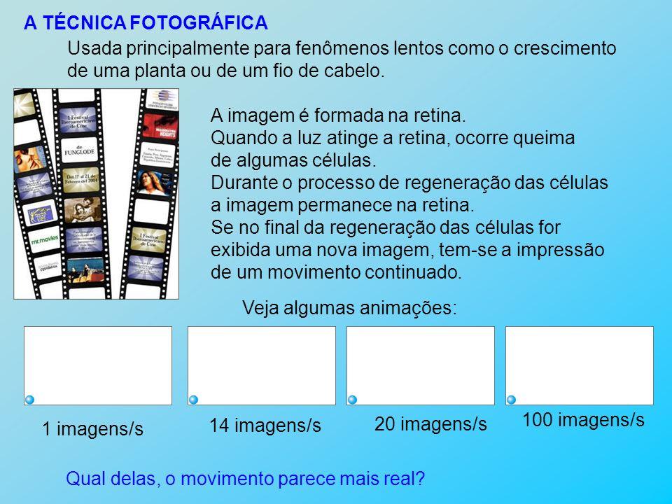 A TÉCNICA FOTOGRÁFICA Usada principalmente para fenômenos lentos como o crescimento de uma planta ou de um fio de cabelo. A imagem é formada na retina