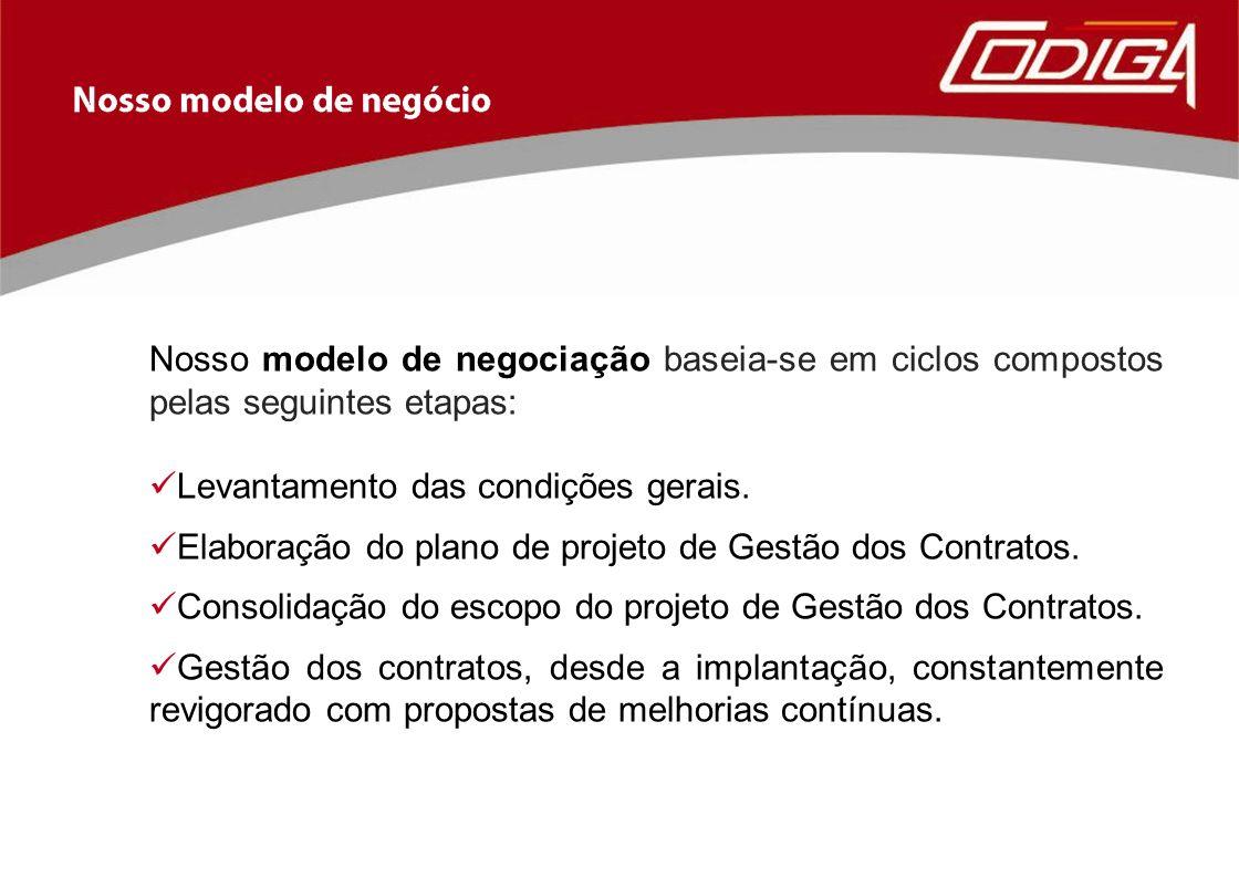 Nosso modelo de negociação baseia-se em ciclos compostos pelas seguintes etapas: Levantamento das condições gerais. Elaboração do plano de projeto de