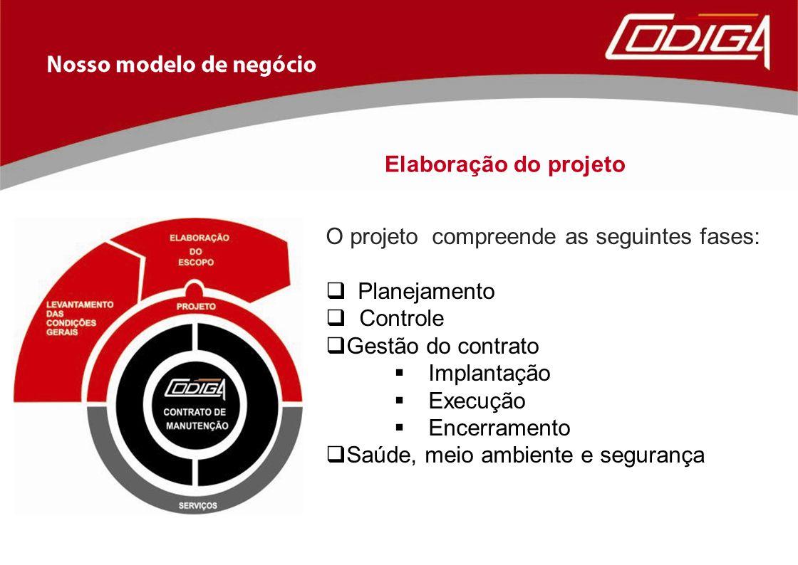 O projeto compreende as seguintes fases: Planejamento Controle Gestão do contrato Implantação Execução Encerramento Saúde, meio ambiente e segurança Elaboração do projeto