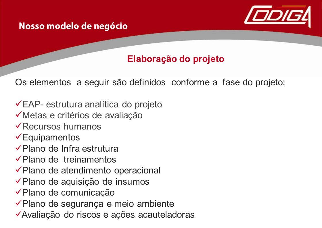 Os elementos a seguir são definidos conforme a fase do projeto: EAP- estrutura analítica do projeto Metas e critérios de avaliação Recursos humanos Eq