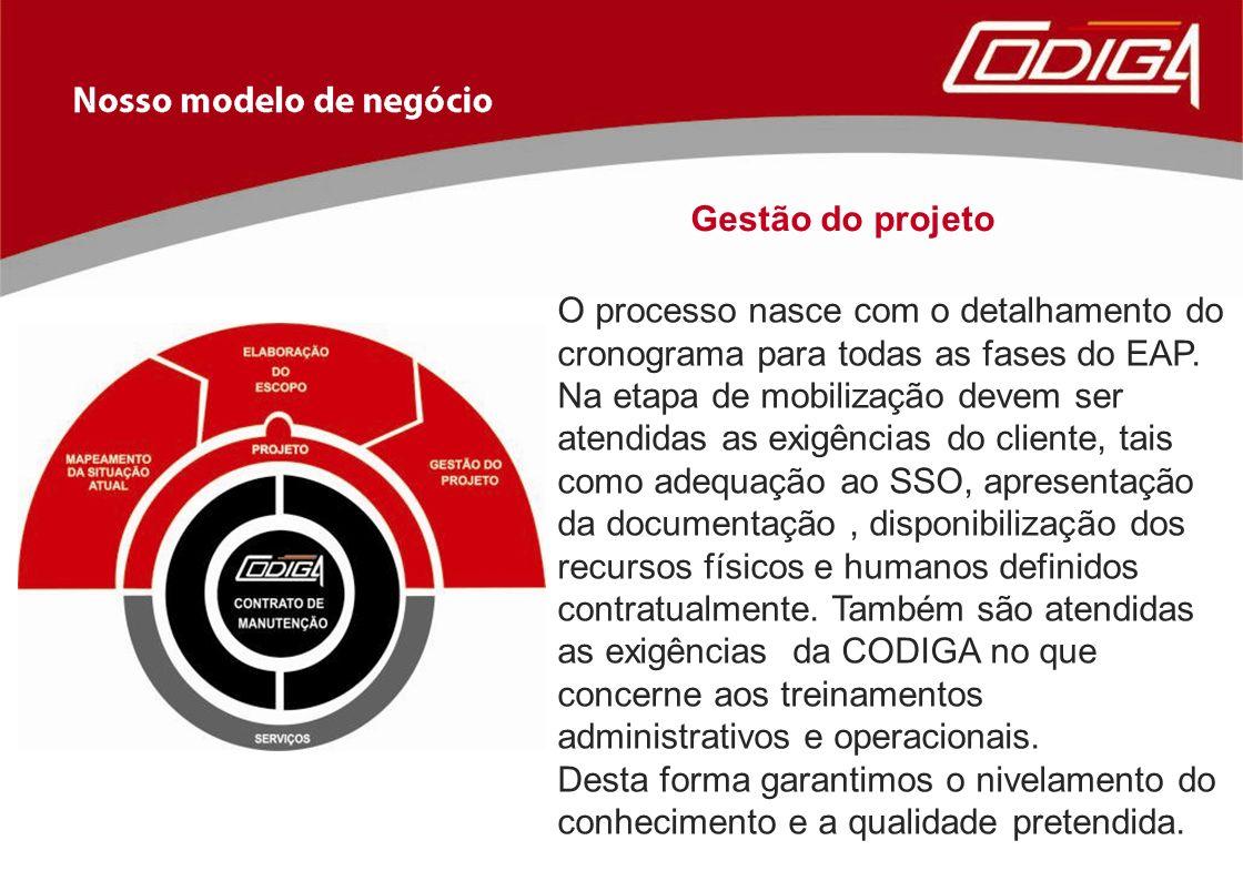 O processo nasce com o detalhamento do cronograma para todas as fases do EAP. Na etapa de mobilização devem ser atendidas as exigências do cliente, ta