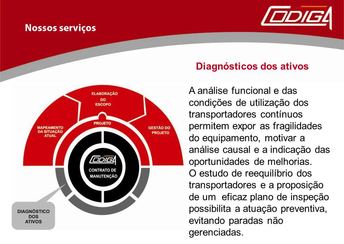 Diagnósticos dos ativos A análise funcional e das condições de utilização dos transportadores contínuos permitem expor as fragilidades do equipamento, motivar a análise causal e a indicação das oportunidades de melhorias.