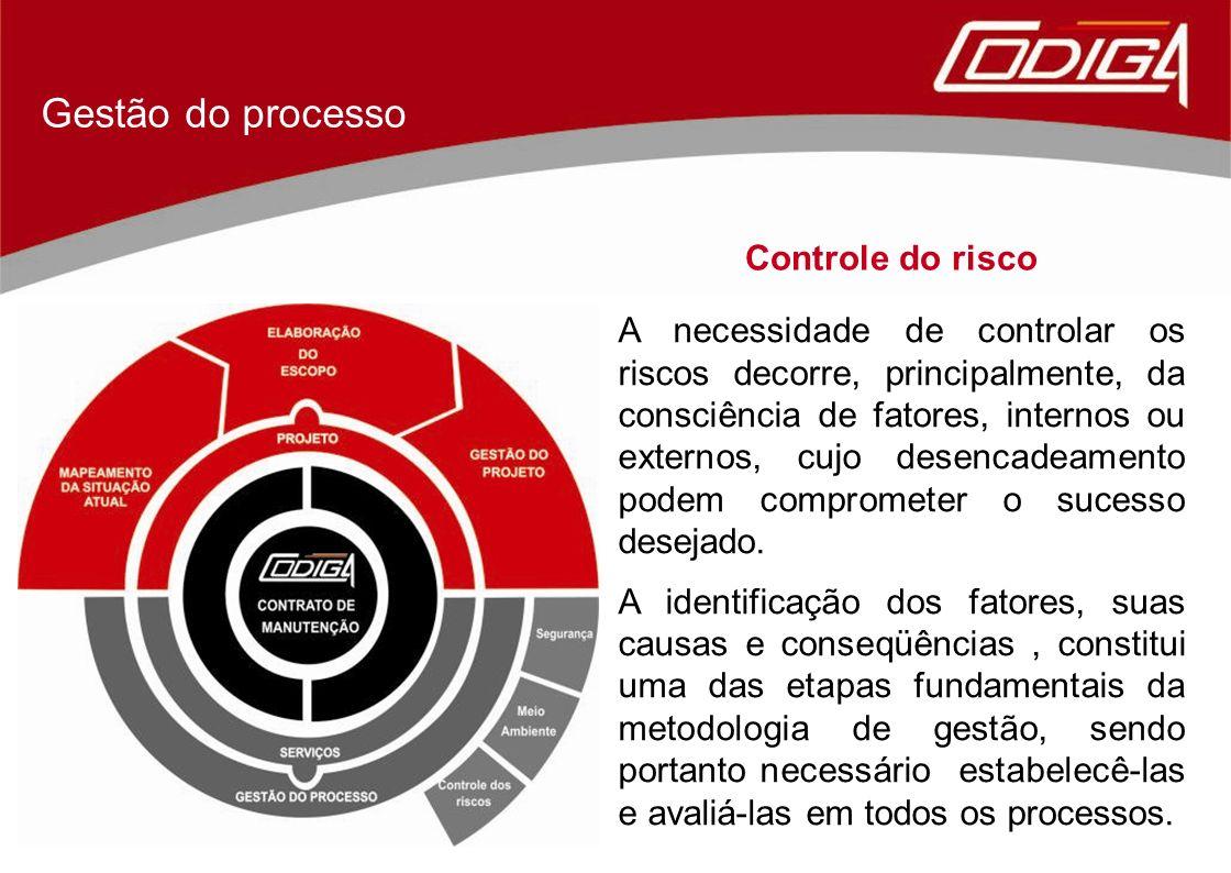 Controle do risco Gestão do processo A necessidade de controlar os riscos decorre, principalmente, da consciência de fatores, internos ou externos, cujo desencadeamento podem comprometer o sucesso desejado.