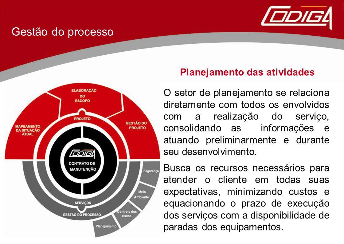 Gestão do processo Planejamento das atividades O setor de planejamento se relaciona diretamente com todos os envolvidos com a realização do serviço, consolidando as informações e atuando preliminarmente e durante seu desenvolvimento.