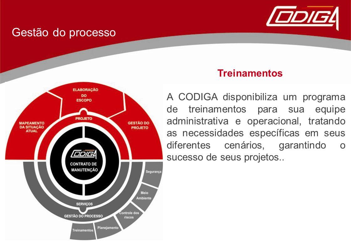 Gestão do processo Treinamentos A CODIGA disponibiliza um programa de treinamentos para sua equipe administrativa e operacional, tratando as necessidades específicas em seus diferentes cenários, garantindo o sucesso de seus projetos..