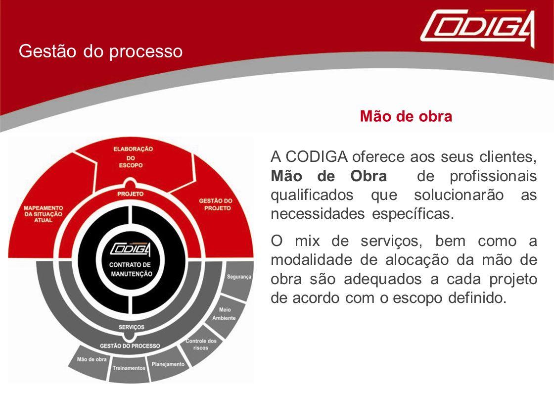 Gestão do processo Mão de obra A CODIGA oferece aos seus clientes, Mão de Obra de profissionais qualificados que solucionarão as necessidades específicas.