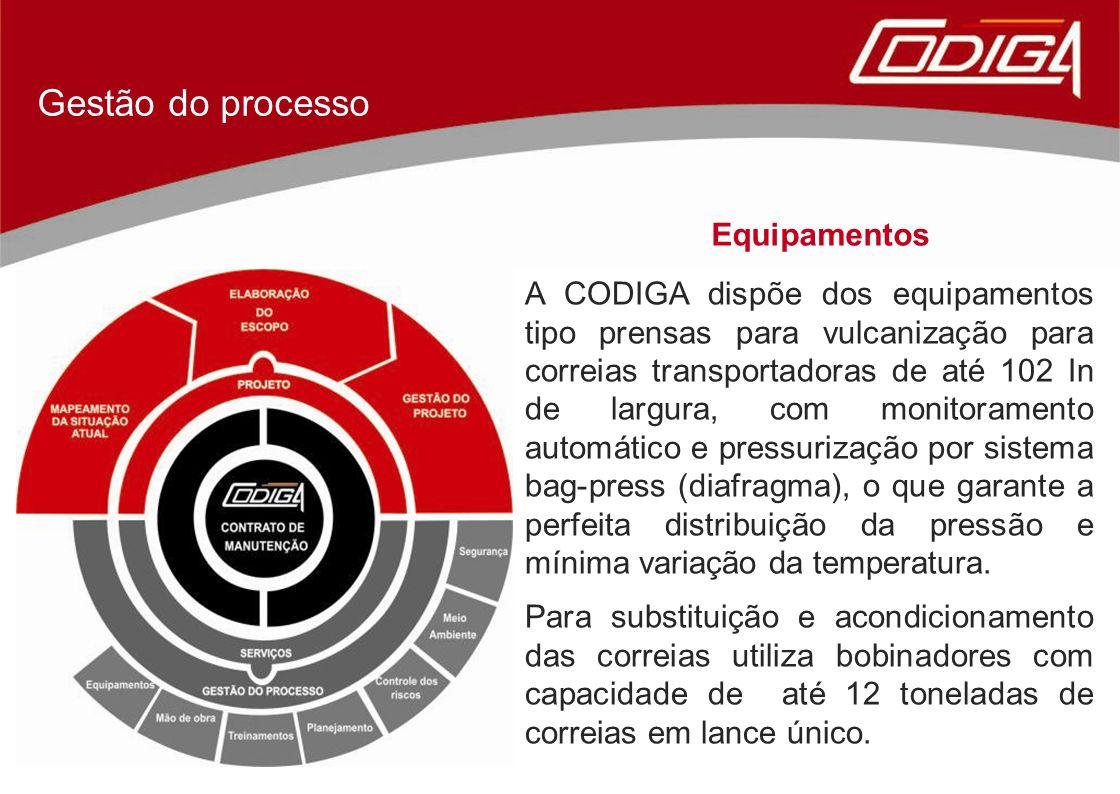 Gestão do processo Equipamentos A CODIGA dispõe dos equipamentos tipo prensas para vulcanização para correias transportadoras de até 102 In de largura, com monitoramento automático e pressurização por sistema bag-press (diafragma), o que garante a perfeita distribuição da pressão e mínima variação da temperatura.