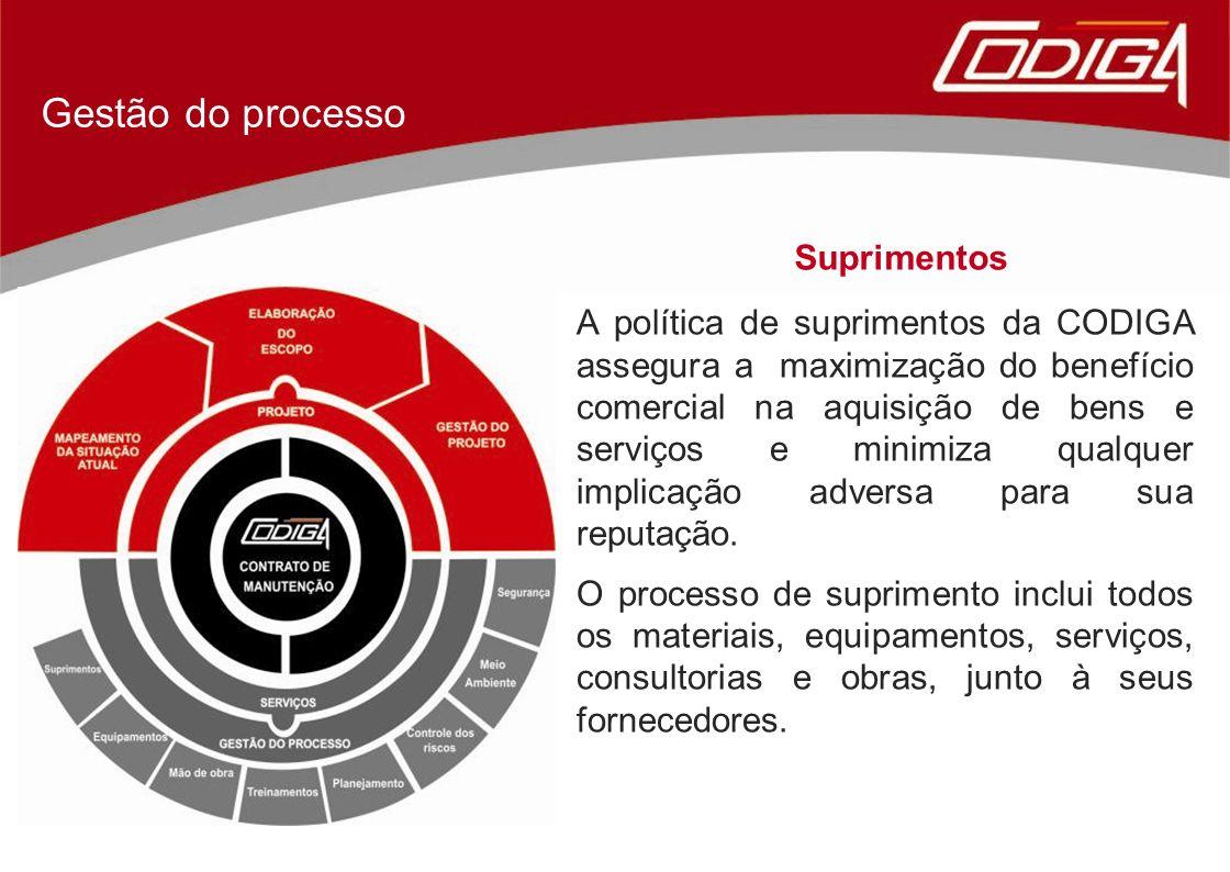 Gestão do processo Suprimentos A política de suprimentos da CODIGA assegura a maximização do benefício comercial na aquisição de bens e serviços e minimiza qualquer implicação adversa para sua reputação.