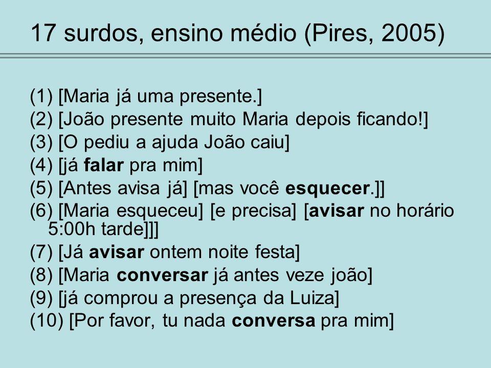 17 surdos, ensino médio (Pires, 2005) (1) [Maria já uma presente.] (2) [João presente muito Maria depois ficando!] (3) [O pediu a ajuda João caiu] (4)