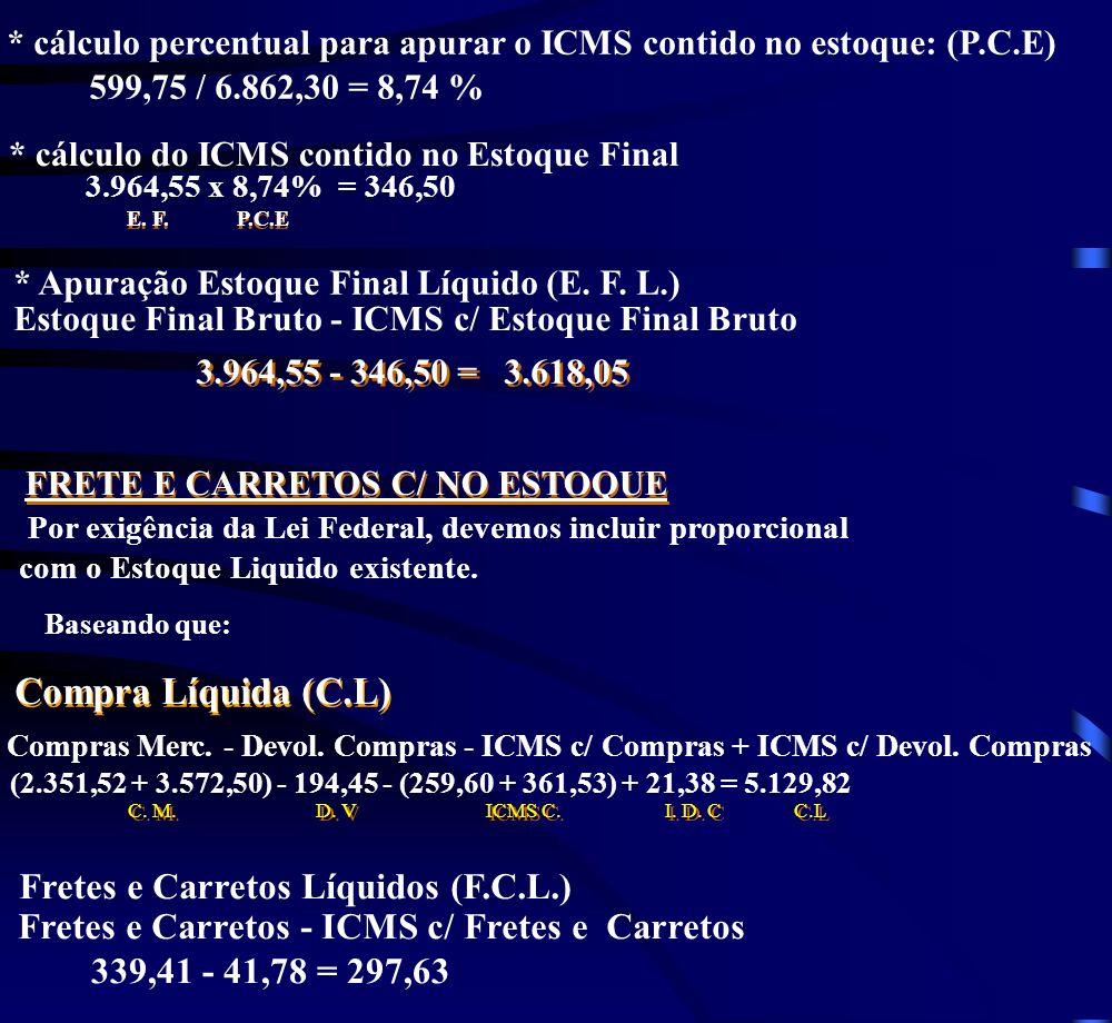 INVENTÁRIO DE MERCADORIAS II - Estimamos um percentual baseado no ICMS contido nas compras