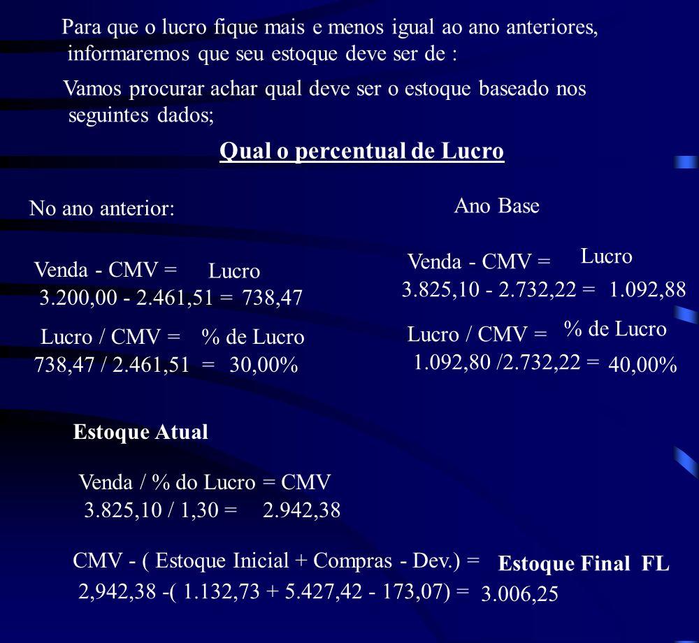 Para que o lucro fique mais e menos igual ao ano anteriores, informaremos que seu estoque deve ser de : Vamos procurar achar qual deve ser o estoque baseado nos seguintes dados; No ano anterior: Venda / % do Lucro = CMV 3.825,10 / 1,30 =2.942,38 CMV - ( Estoque Inicial + Compras - Dev.) = Qual o percentual de Lucro Venda - CMV = Lucro 3.200,00 - 2.461,51 =738,47 Lucro / CMV =% de Lucro 738,47 / 2.461,51 =30,00% Estoque Final FL 2,942,38 -( 1.132,73 + 5.427,42 - 173,07) = 3.006,25 Ano Base Venda - CMV = Lucro 3.825,10 - 2.732,22 =1.092,88 Lucro / CMV = % de Lucro 1.092,80 /2.732,22 = 40,00% Estoque Atual