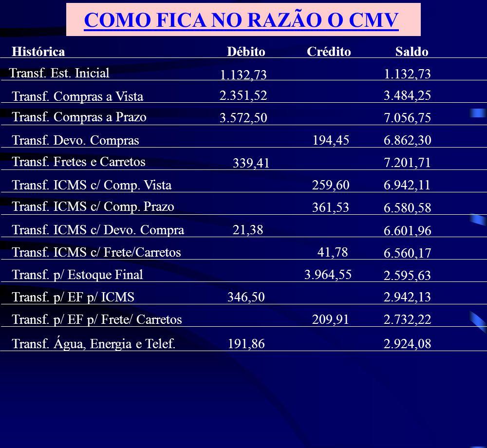 COMO FICA NO RAZÃO O CMV Histórica Transf.Est. Inicial Transf.