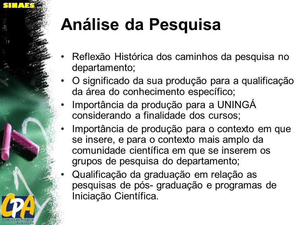 SINAES Análise da Pesquisa Reflexão Histórica dos caminhos da pesquisa no departamento; O significado da sua produção para a qualificação da área do c