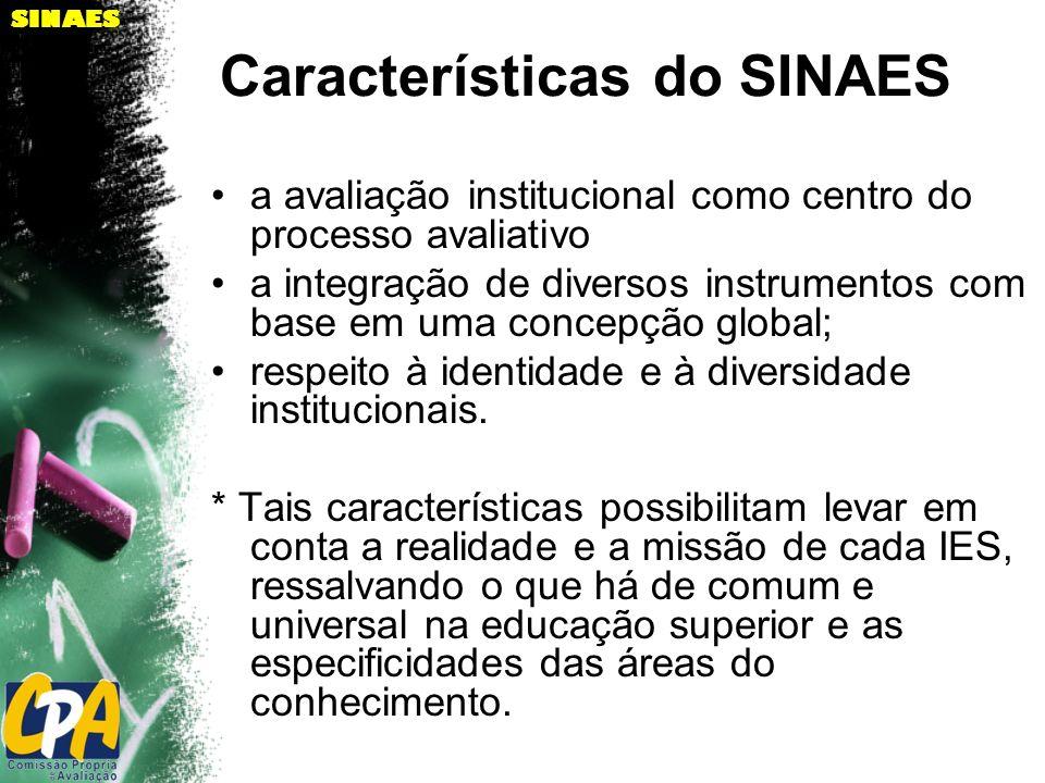 SINAES Características do SINAES a avaliação institucional como centro do processo avaliativo a integração de diversos instrumentos com base em uma co