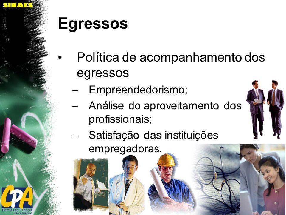 SINAES Egressos Política de acompanhamento dos egressos –Empreendedorismo; –Análise do aproveitamento dos profissionais; –Satisfação das instituições