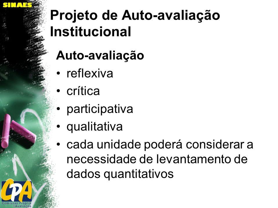 SINAES Projeto de Auto-avaliação Institucional Auto-avaliação reflexiva crítica participativa qualitativa cada unidade poderá considerar a necessidade