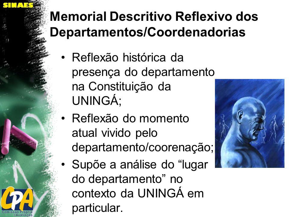 SINAES Memorial Descritivo Reflexivo dos Departamentos/Coordenadorias Reflexão histórica da presença do departamento na Constituição da UNINGÁ; Reflex