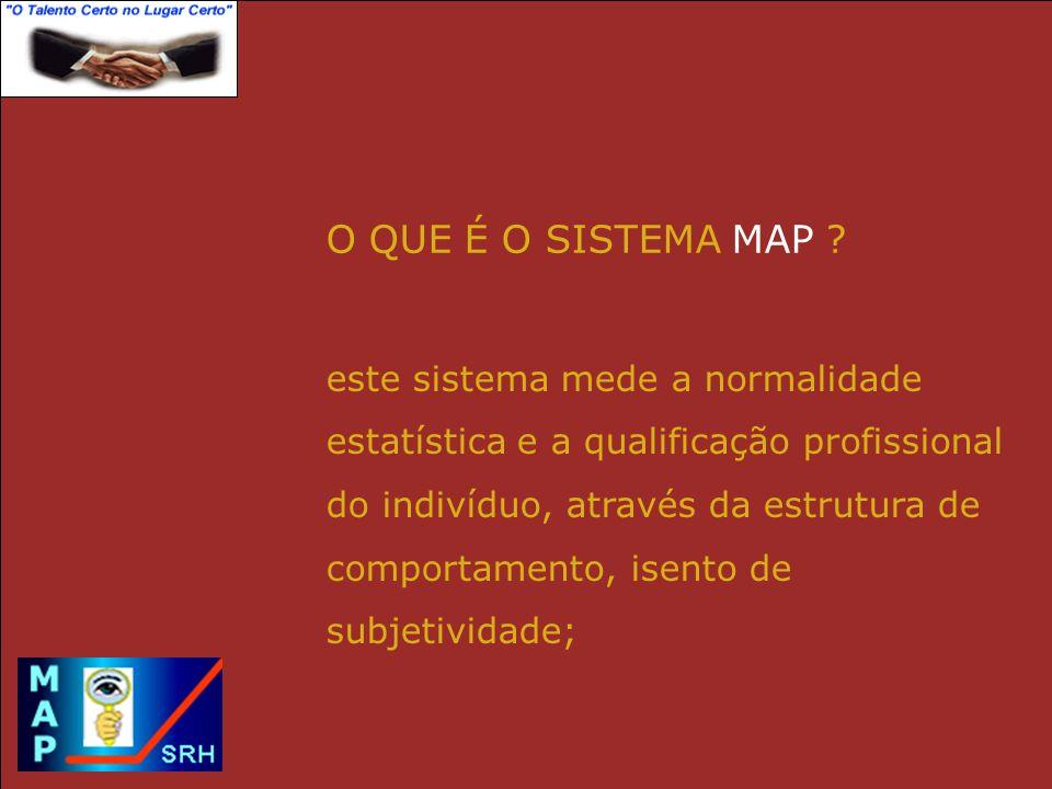 O QUE É O SISTEMA MAP .