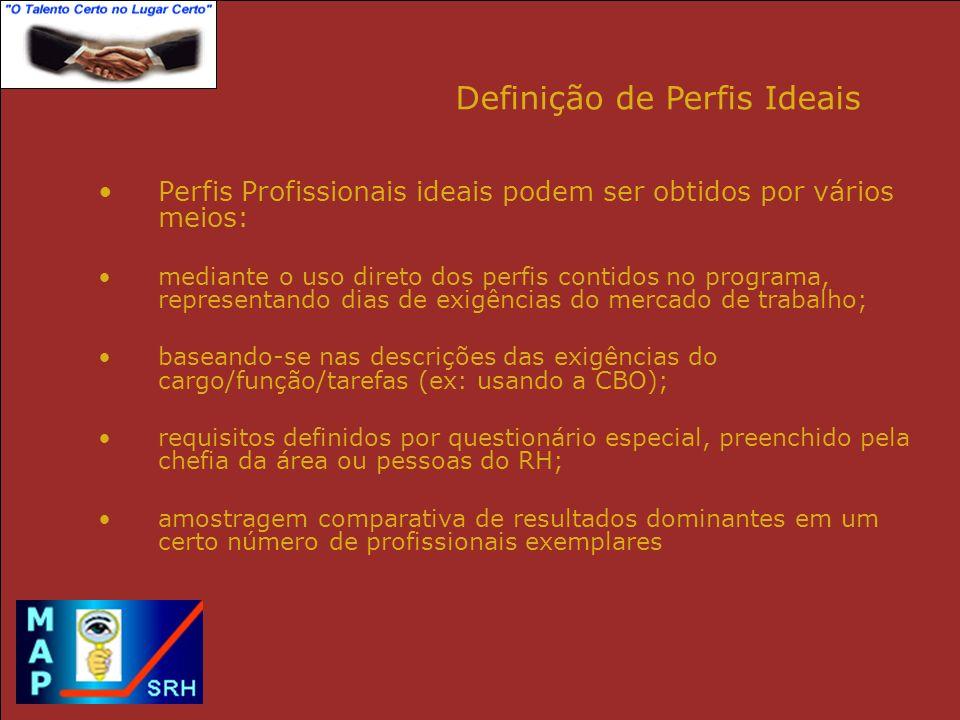 Fases do Processo Dimensionamento dos Perfis Populacionais: Aplicação de testes em grupos típicos da população brasileira, estatisticamente seguras; Transferindo os resultados obtidos para curvas gráficas individuais temos um resultado por conjunto de características, representando as referências - balizas.