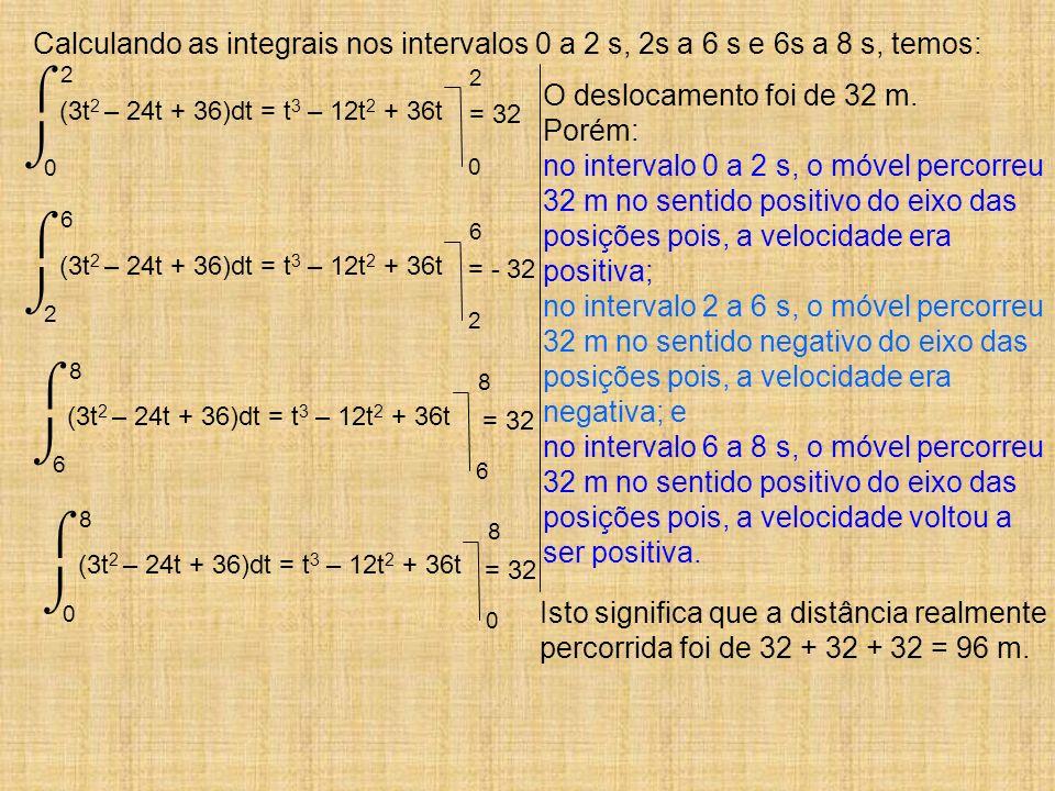 Calculando as integrais nos intervalos 0 a 2 s, 2s a 6 s e 6s a 8 s, temos: 2 0 (3t 2 – 24t + 36)dt = t 3 – 12t 2 + 36t 0 2 = 32 6 2 (3t 2 – 24t + 36)