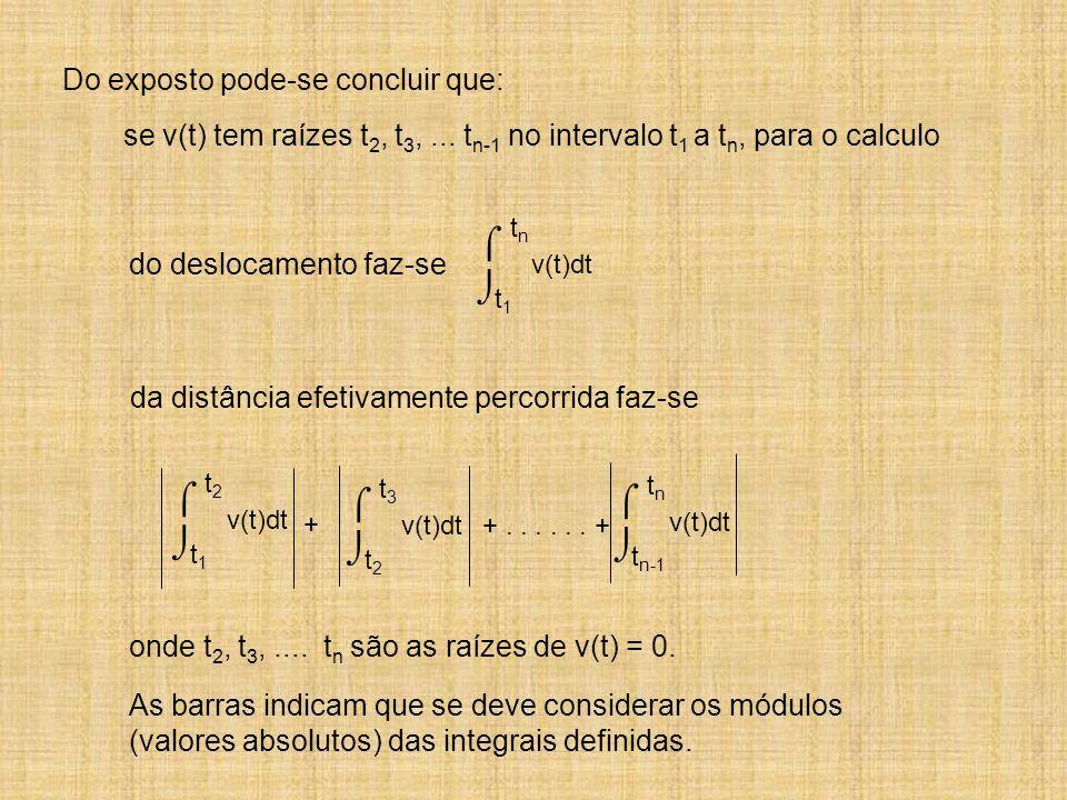 Do exposto pode-se concluir que: se v(t) tem raízes t 2, t 3,... t n-1 no intervalo t 1 a t n, para o calculo do deslocamento faz-se tntn t1t1 v(t)dt