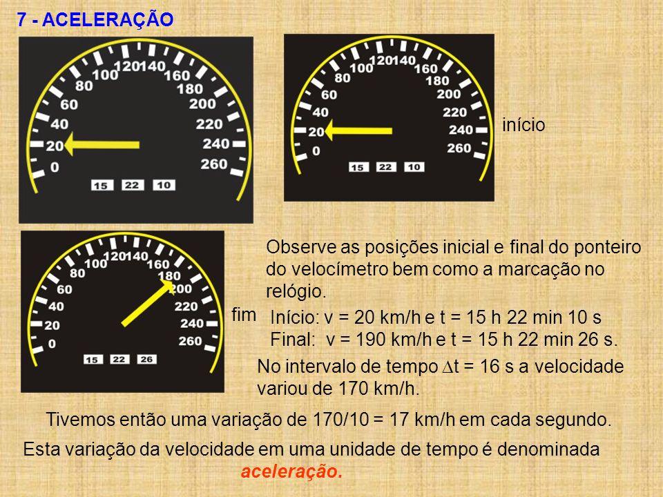 7 - ACELERAÇÃO Observe as posições inicial e final do ponteiro do velocímetro bem como a marcação no relógio. Início: v = 20 km/h e t = 15 h 22 min 10