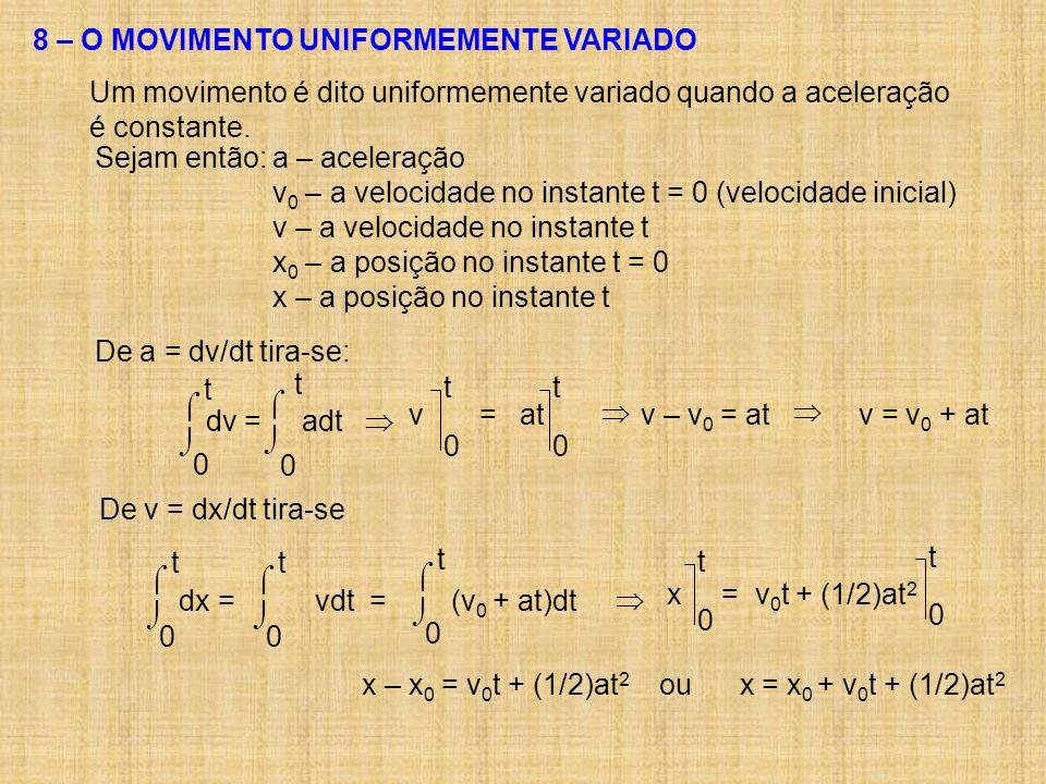 8 – O MOVIMENTO UNIFORMEMENTE VARIADO Um movimento é dito uniformemente variado quando a aceleração é constante. Sejam então:a – aceleração v 0 – a ve