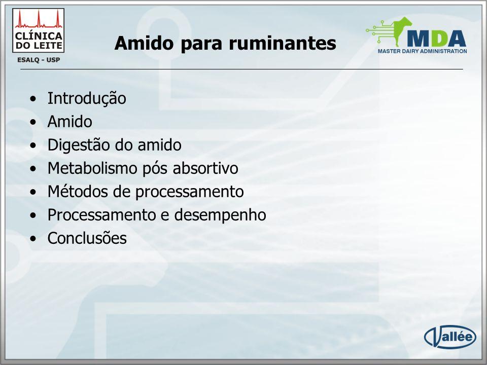 Sorgo Rúmen Pós-rúmenTrato Proc.% cons.%cons.%entraTotal M70.015.451.091.0 LS59.826.062.486.9 AU73.219.646.192.8 FV79.018.788.297.8 M=moído;LS=laminado seco;AU=alta umidade;FV=floculado c/vapor Huntington, 1997